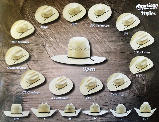 69ed46345 All You Need To Know About Your Cowboy Hat – Part 1 - The Best Hat